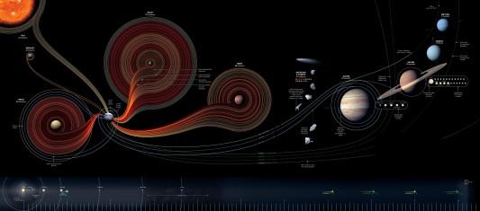 50 лет освоения космоса