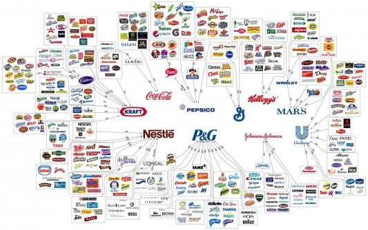10 корпораций