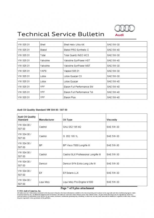 Audi-TSB-Oil-07