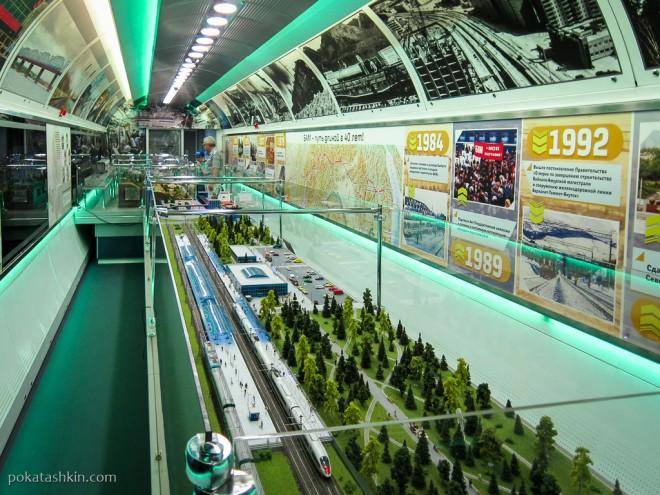 Интерактивная модель вокзала