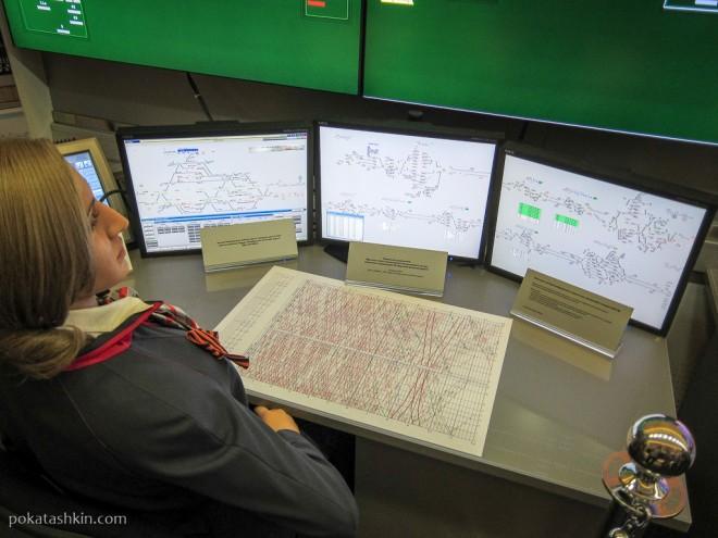 Автоматизированное рабочее место поездного диспетчера