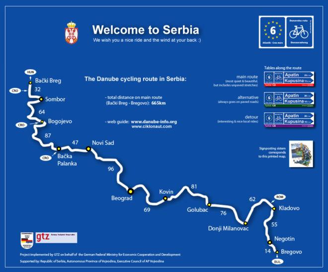 Сербский участок велодорожки EuroVelo 6