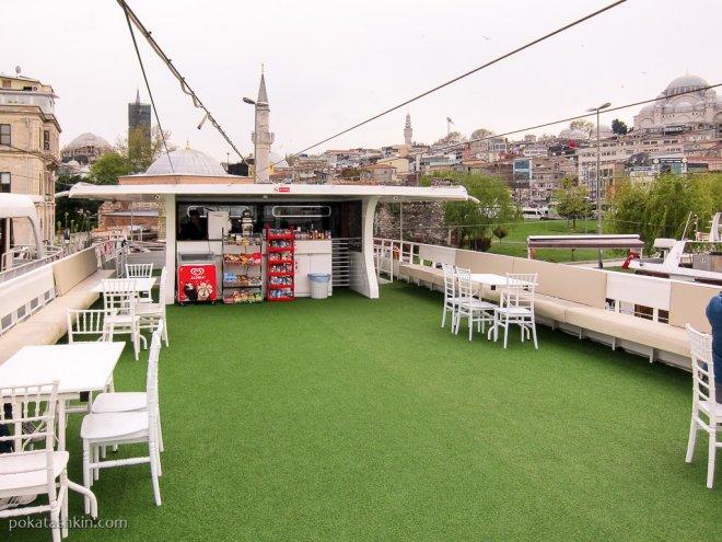 Вид на Стамбул с верхней палубы теплохода