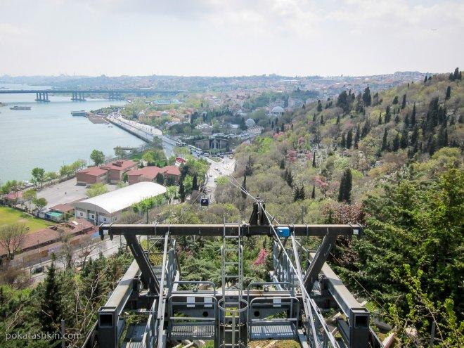 Стамбульская канатная дорога TF2