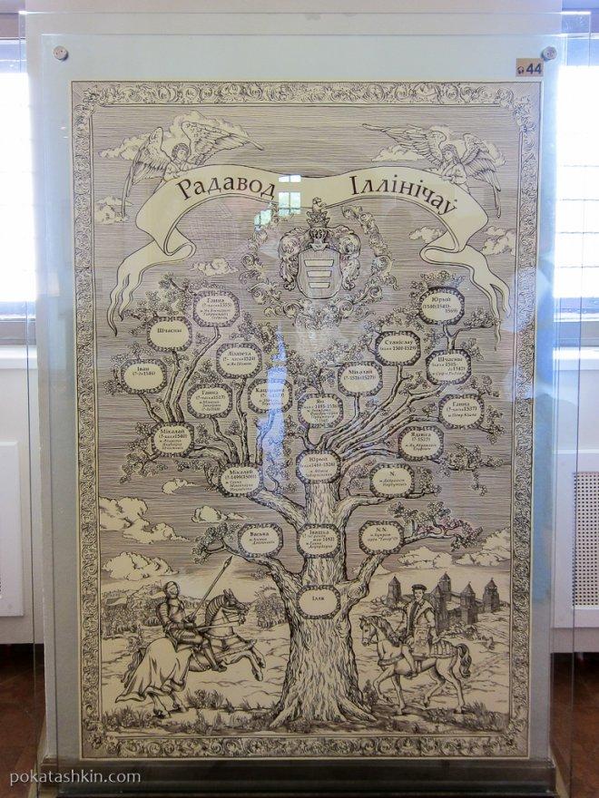 Герб и генеалогическое древо Ильиничей