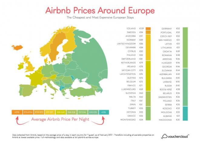Стоимость квартиры на сутки в Европе