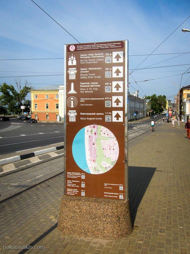 Туристический указатель (Нижний Новгород)